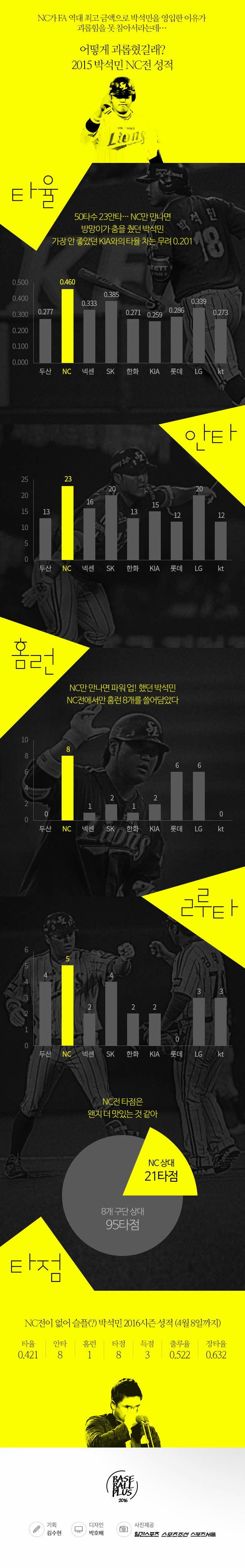 01 베이스볼플러스_20160412 Ver02.jpg.jpg