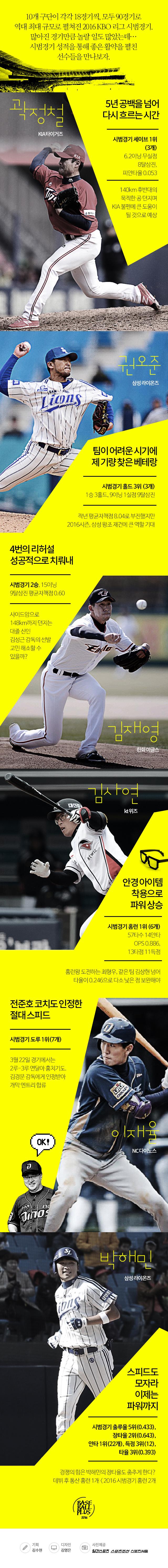 베이스볼플러스_20160401_2 (2).jpg