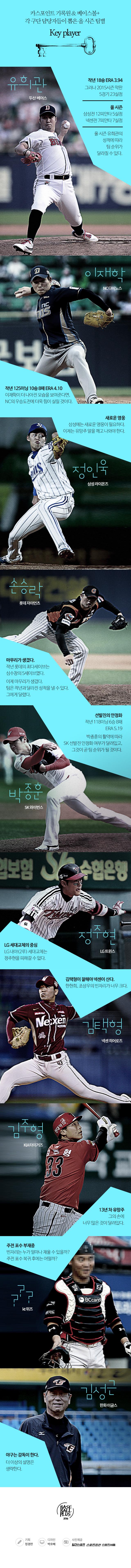 베이스볼플러스_20160413_02.jpg