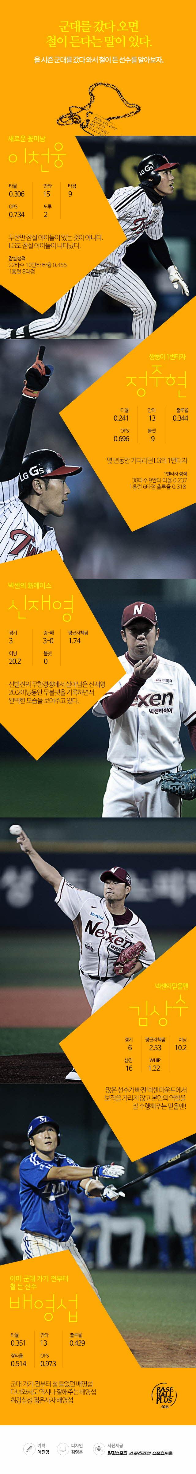 베이스볼플러스_20160419_02.jpg
