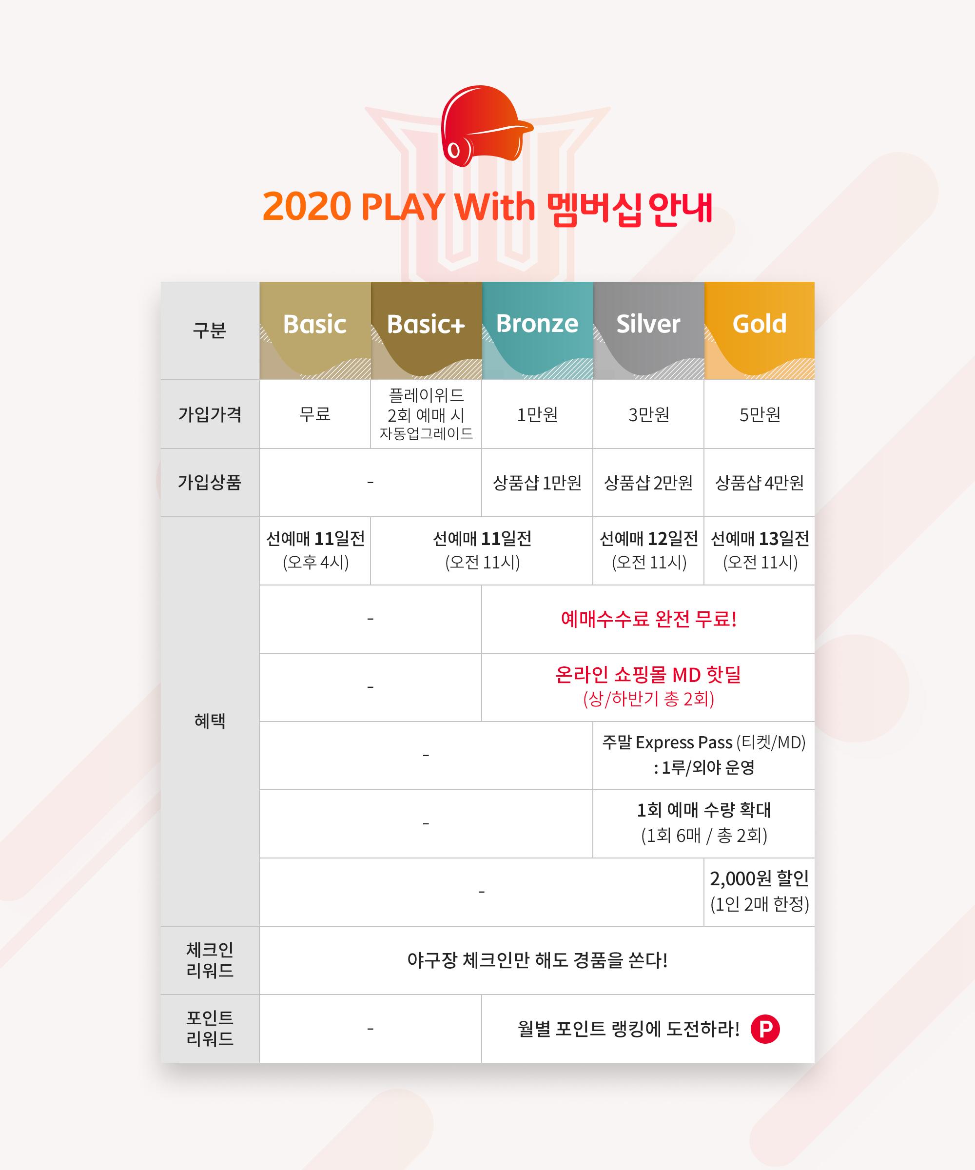 SK, 2020시즌 '플레이위드' 멤버십 회원 모집.jpg